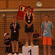 Jugendsporttag 2019, Rothrist